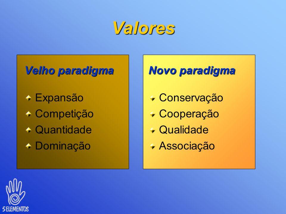 Valores Velho paradigma Expansão Competição Quantidade Dominação