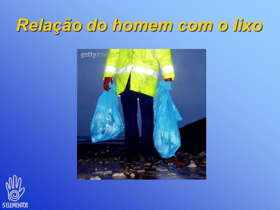 Relação do homem com o lixo