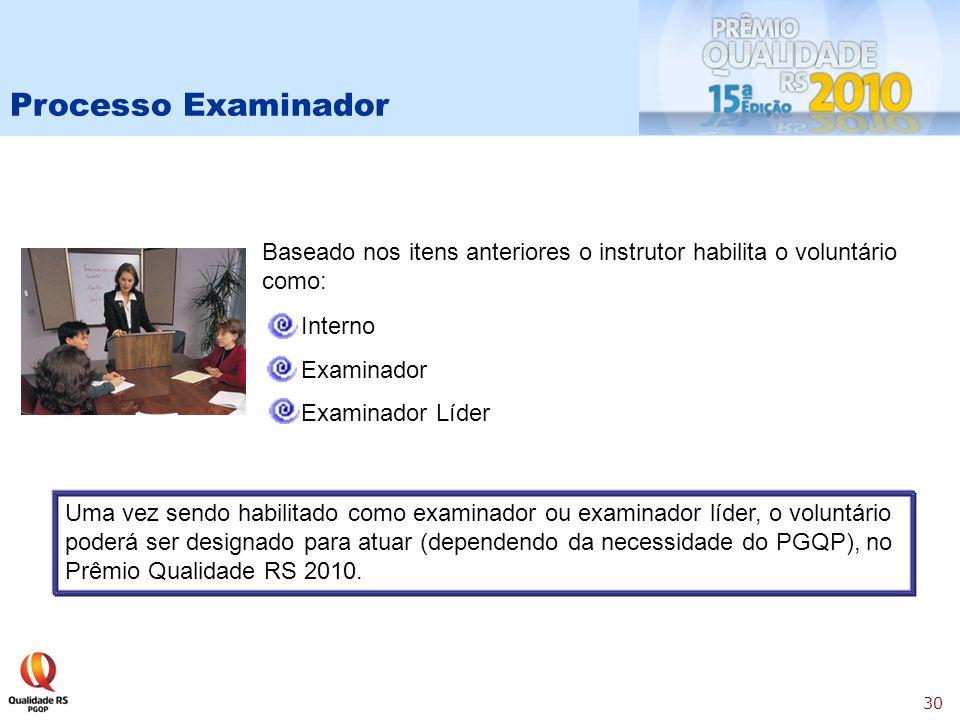 Processo Examinador Baseado nos itens anteriores o instrutor habilita o voluntário como: Interno. Examinador.