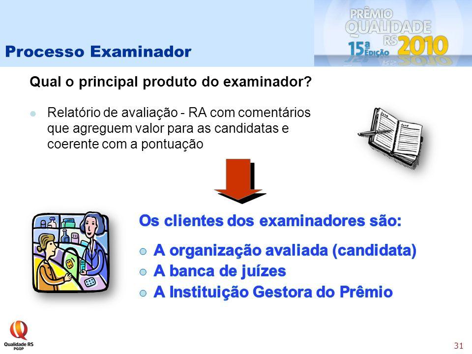 Os clientes dos examinadores são: A organização avaliada (candidata)