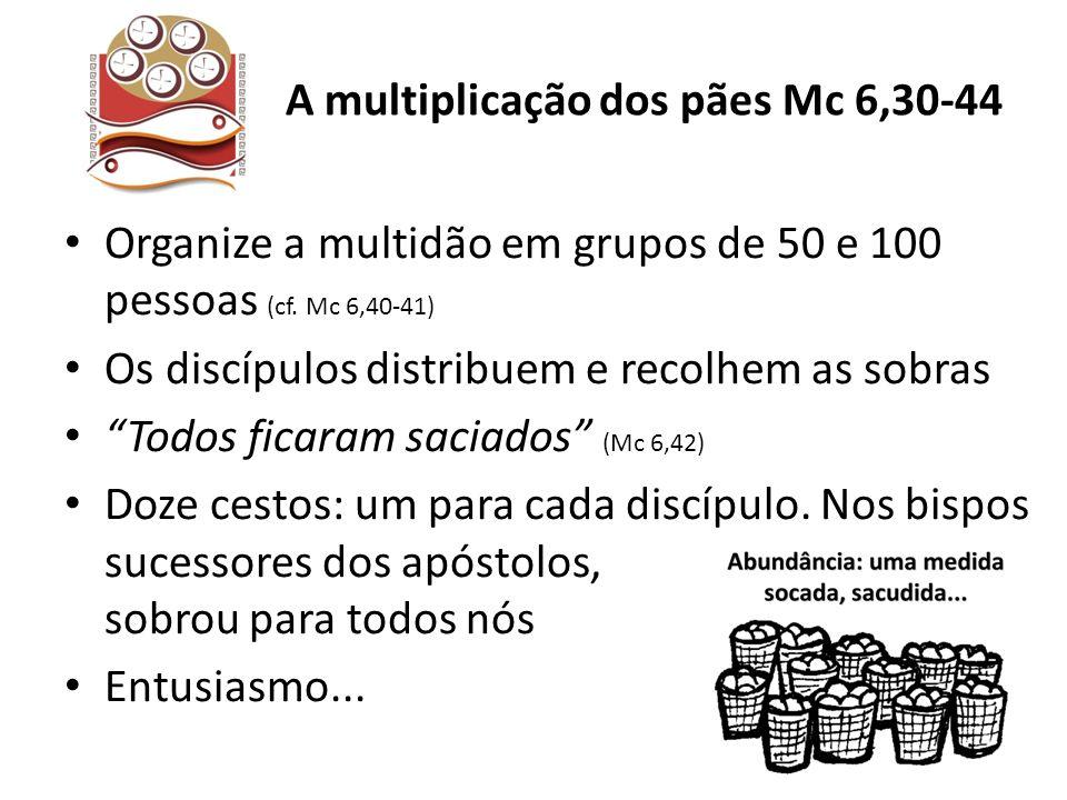 A multiplicação dos pães Mc 6,30-44