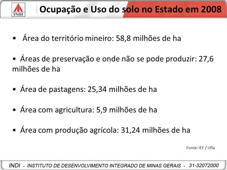 Ocupação e Uso do solo no Estado em 2008