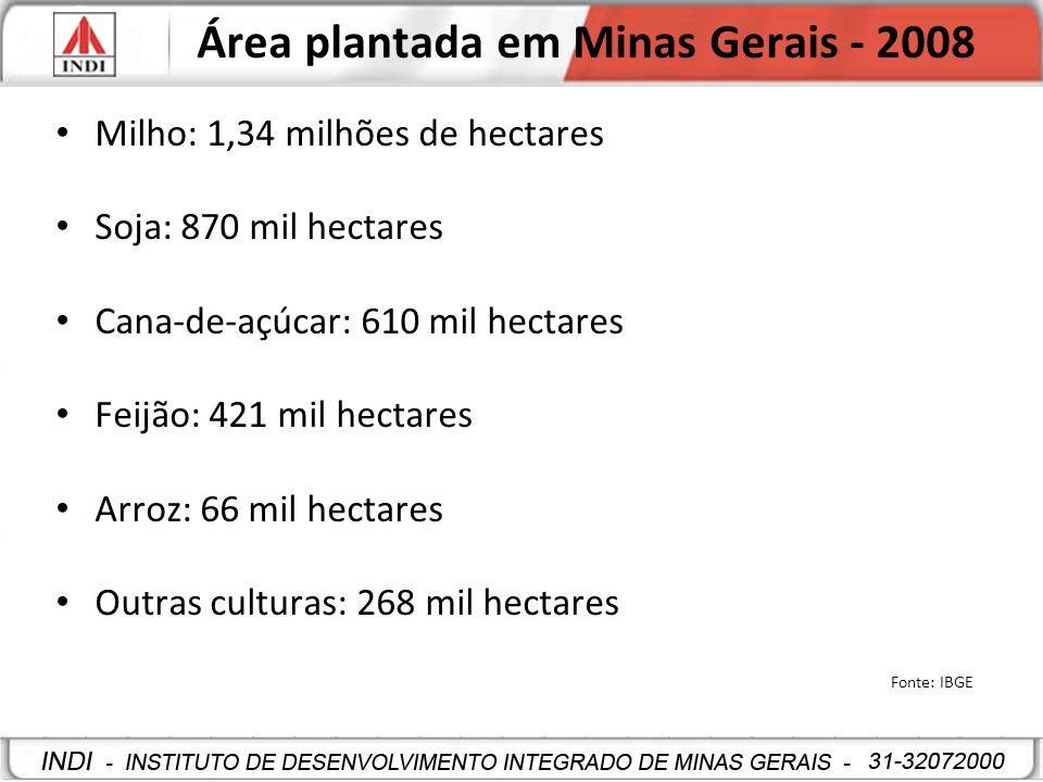 Área plantada em Minas Gerais - 2008