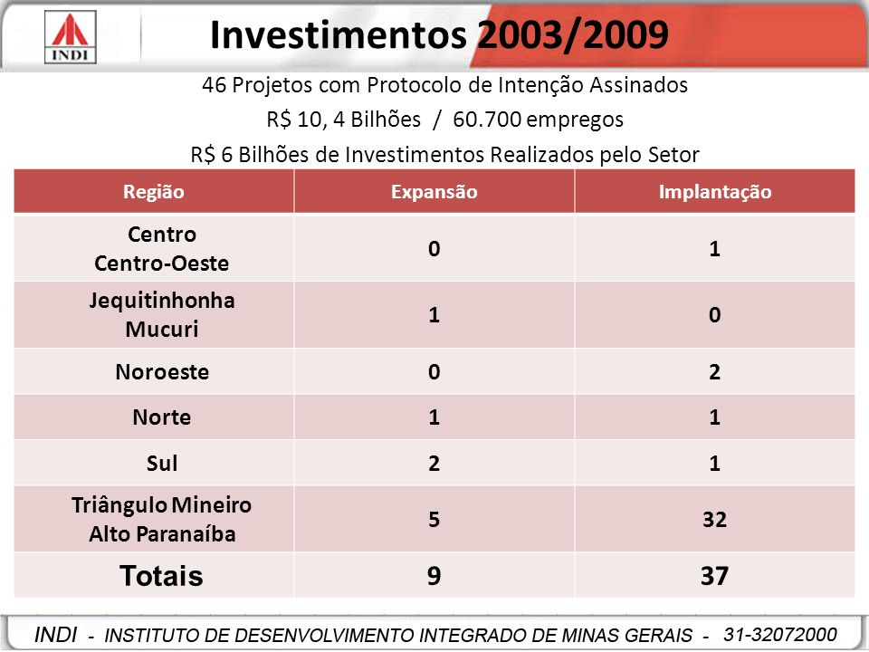 Investimentos 2003/2009 Totais 9 37