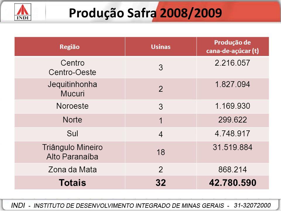 Produção Safra 2008/2009 Totais 32 42.780.590 Centro Centro-Oeste 3
