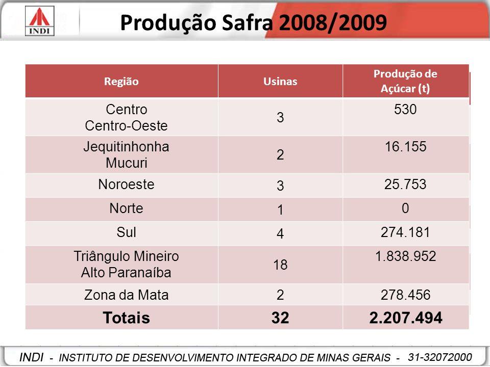 Produção Safra 2008/2009 Totais 32 2.207.494 Totais Centro