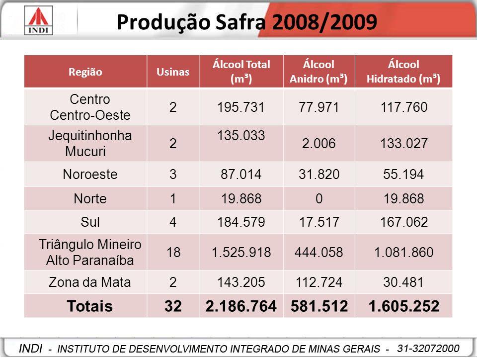 Produção Safra 2008/2009 Totais 32 2.186.764 581.512 1.605.252 Centro
