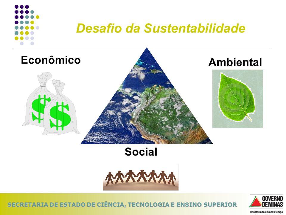 Desafio da Sustentabilidade
