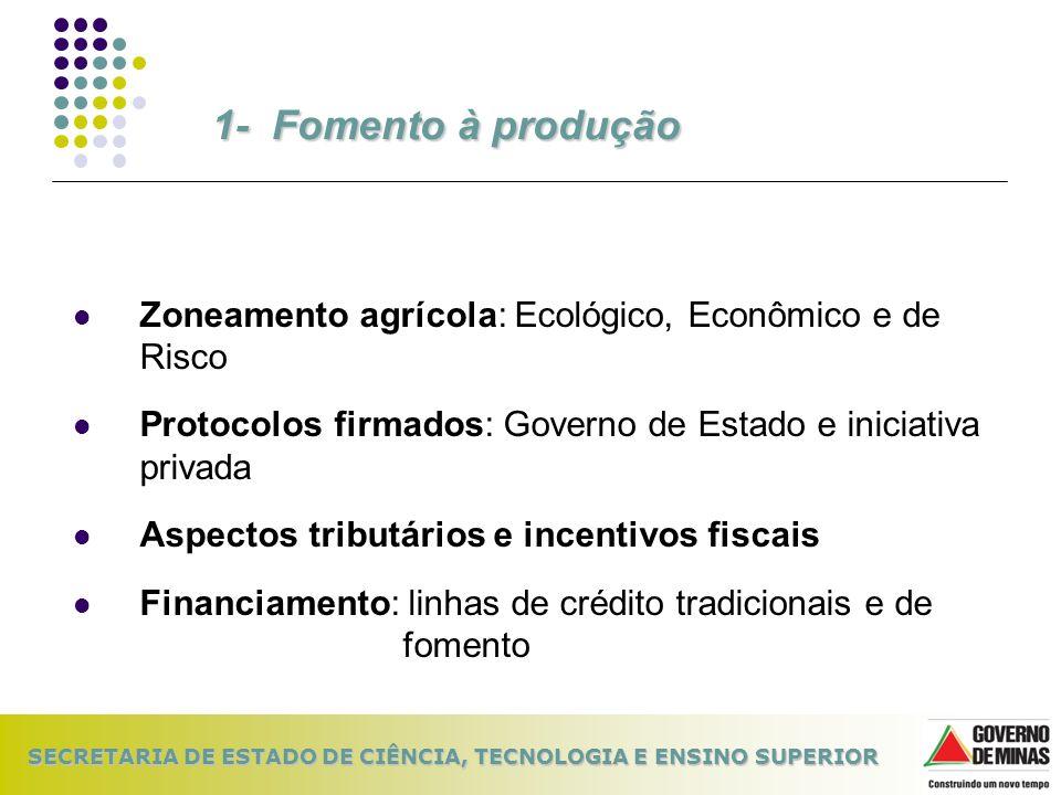 1- Fomento à produção Zoneamento agrícola: Ecológico, Econômico e de Risco. Protocolos firmados: Governo de Estado e iniciativa privada.