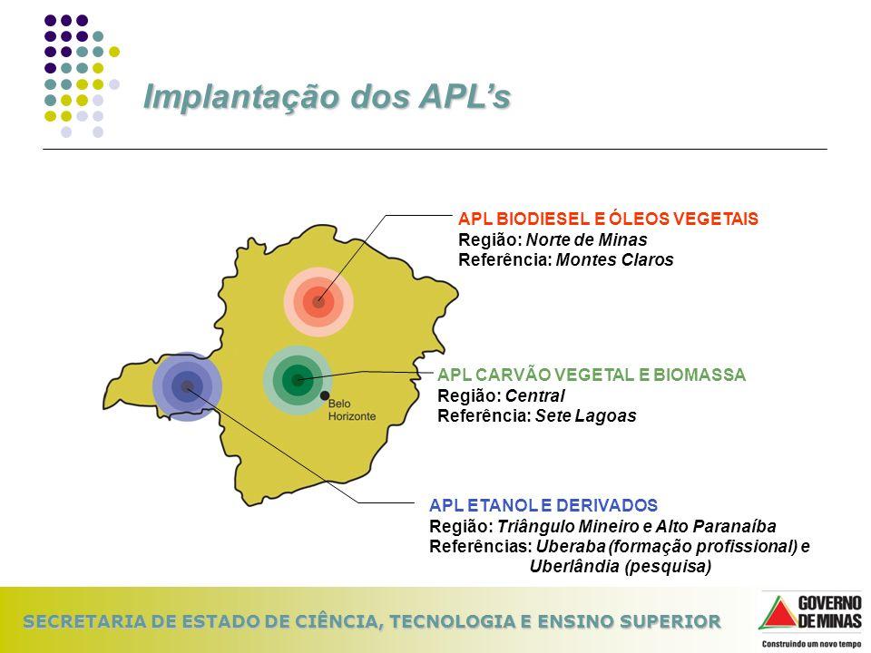 Implantação dos APL's APL BIODIESEL E ÓLEOS VEGETAIS