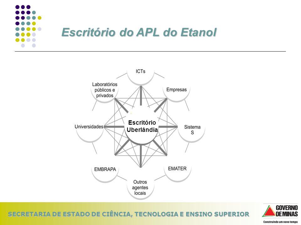 Escritório do APL do Etanol
