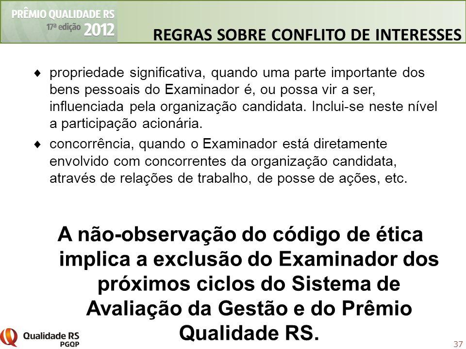 REGRAS SOBRE CONFLITO DE INTERESSES