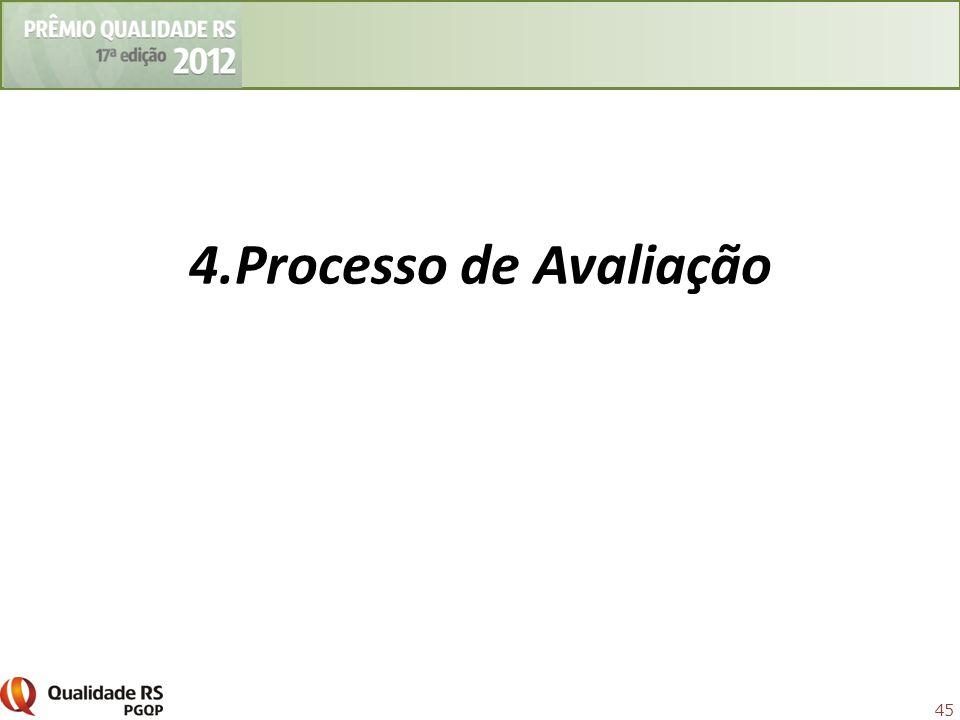 4.Processo de Avaliação