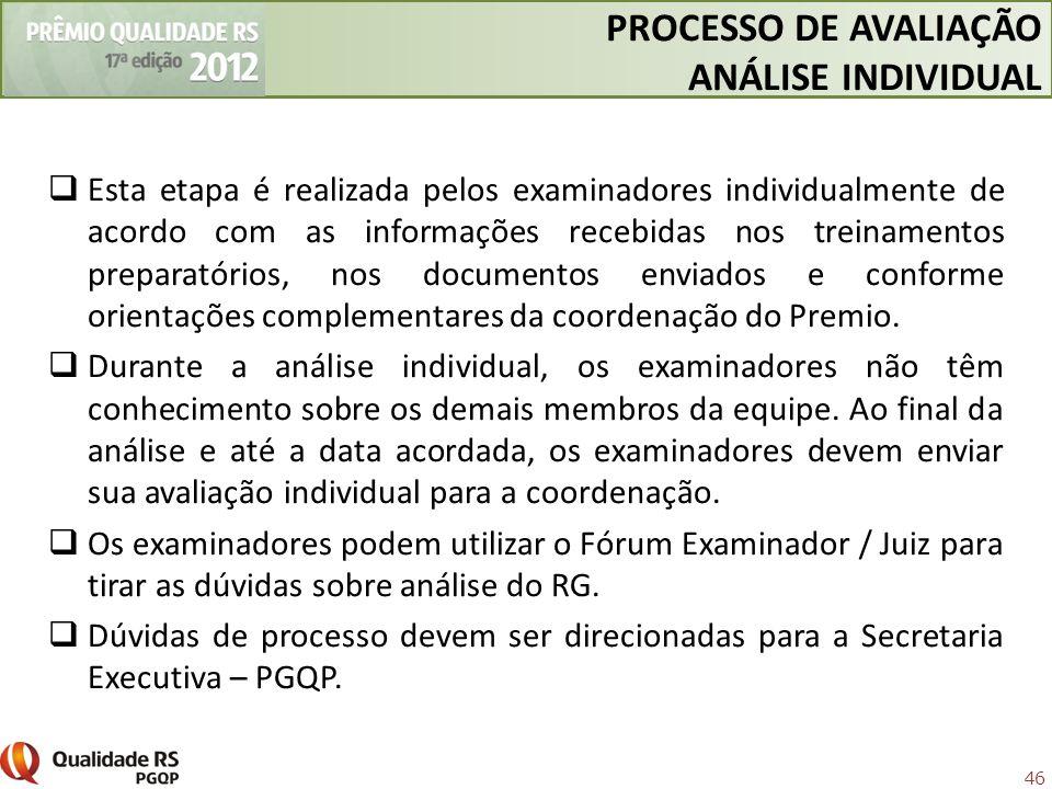 PROCESSO DE AVALIAÇÃO ANÁLISE INDIVIDUAL