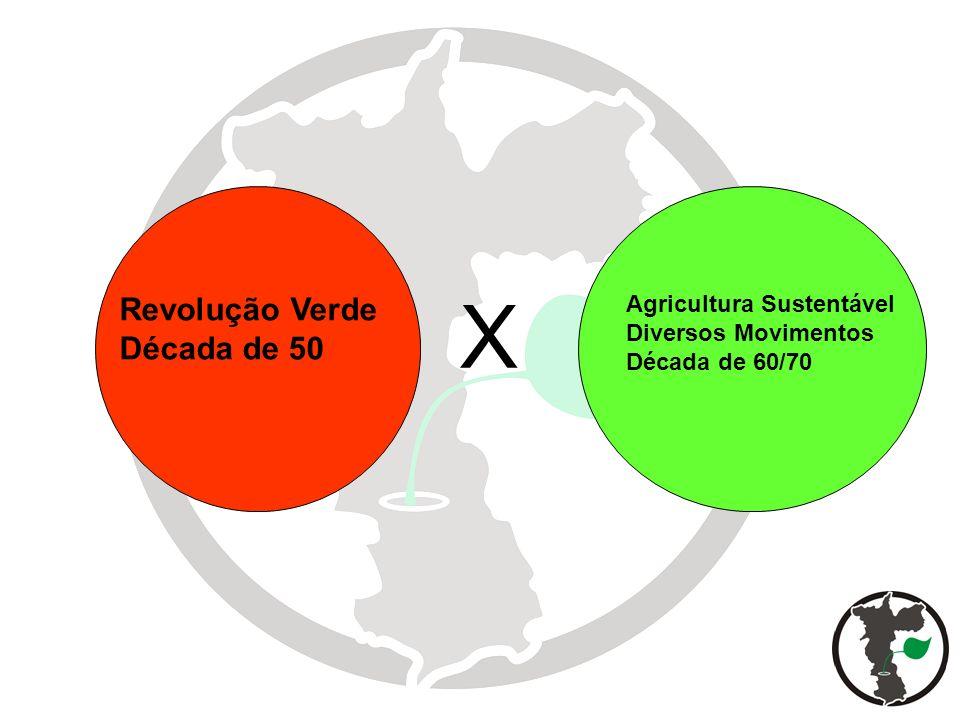 X Revolução Verde Década de 50 Agricultura Sustentável