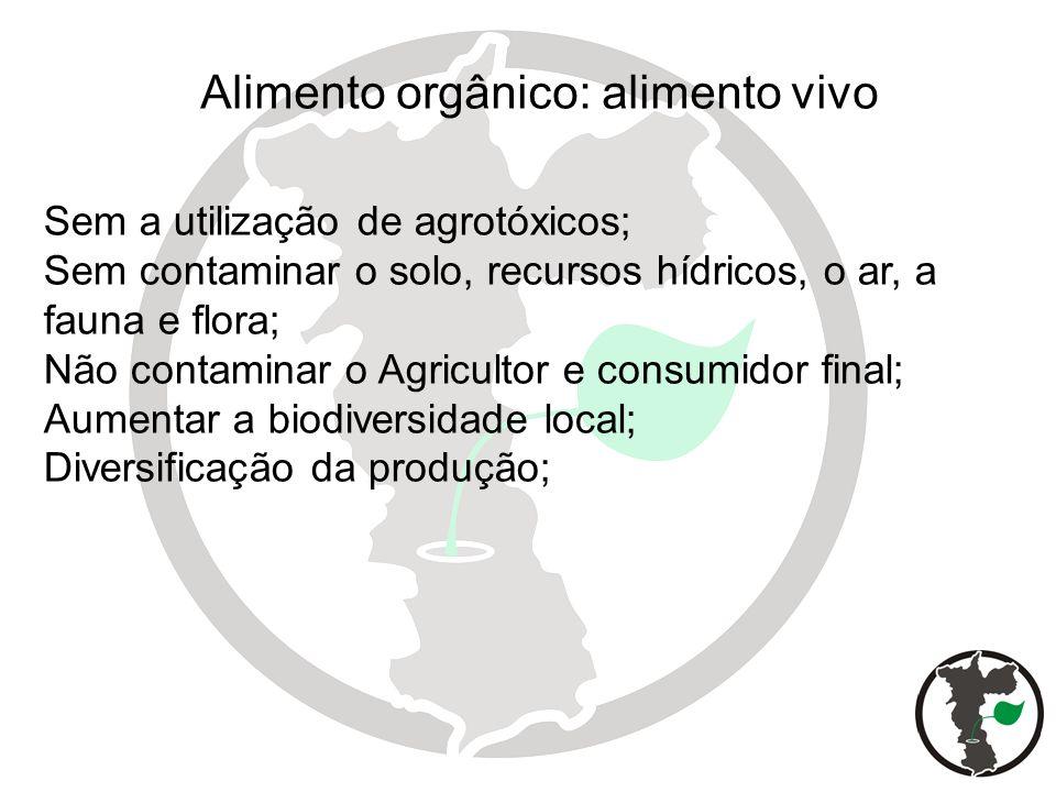 Alimento orgânico: alimento vivo