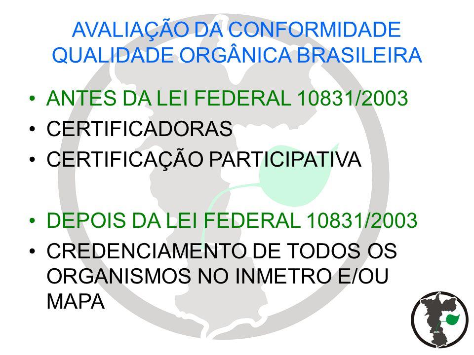 AVALIAÇÃO DA CONFORMIDADE QUALIDADE ORGÂNICA BRASILEIRA