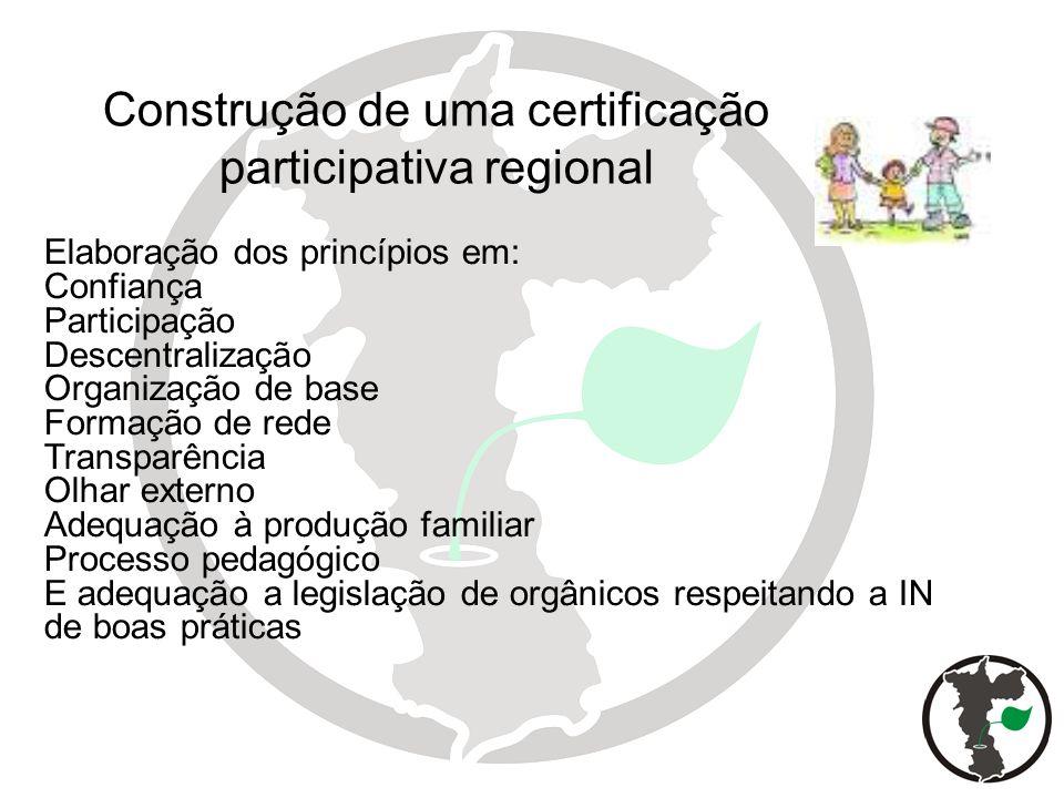 Construção de uma certificação participativa regional