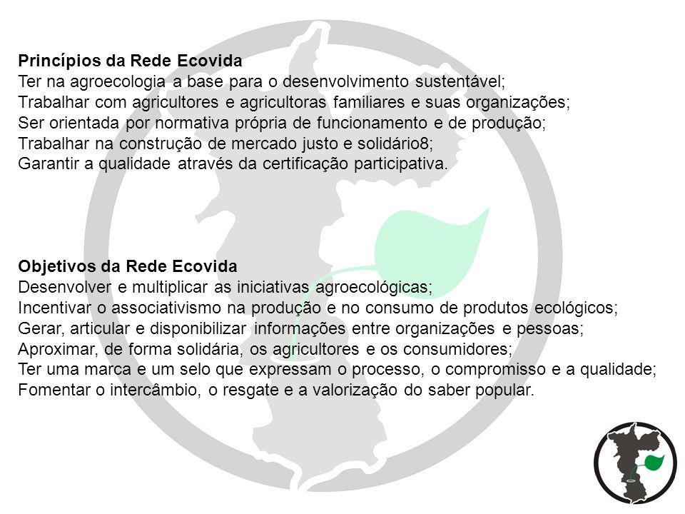 Princípios da Rede Ecovida