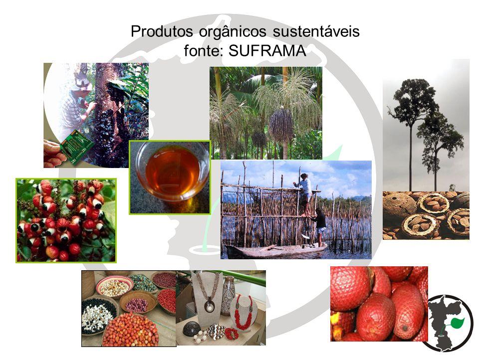 Produtos orgânicos sustentáveis fonte: SUFRAMA