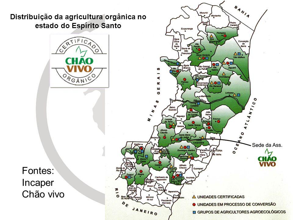 Distribuição da agricultura orgânica no estado do Espírito Santo