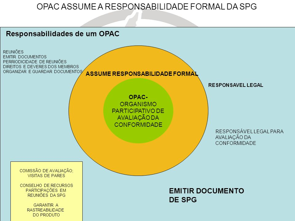 OPAC ASSUME A RESPONSABILIDADE FORMAL DA SPG