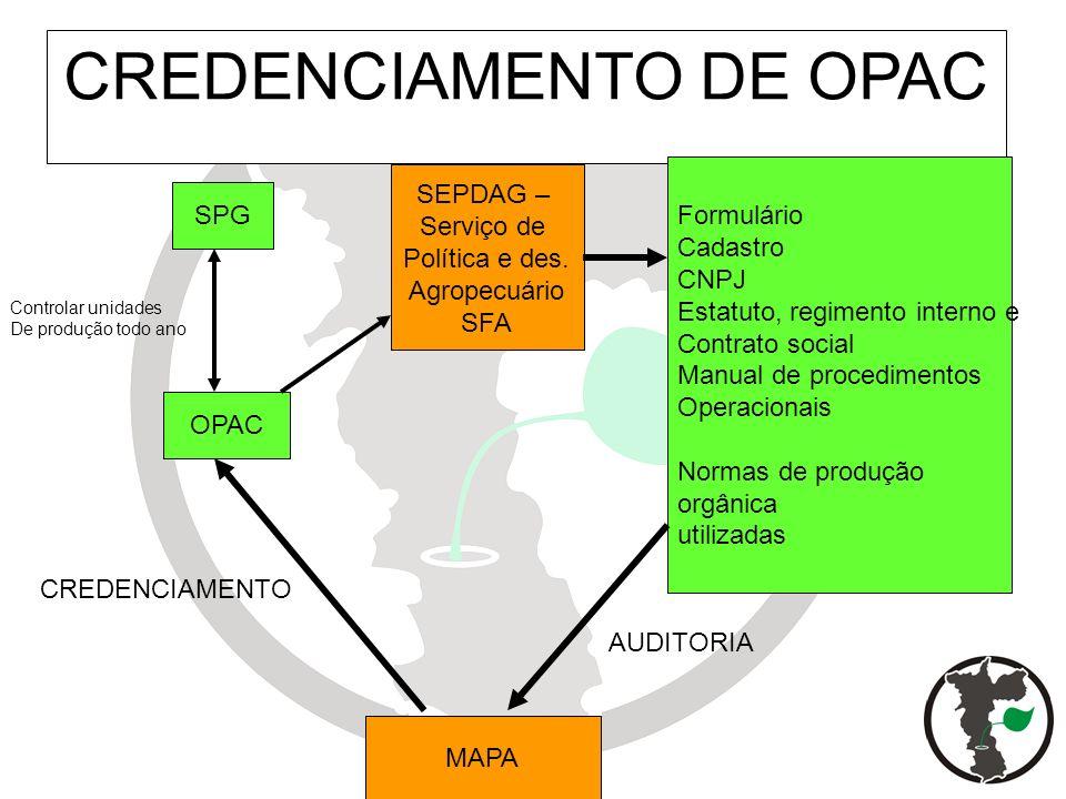 CREDENCIAMENTO DE OPAC