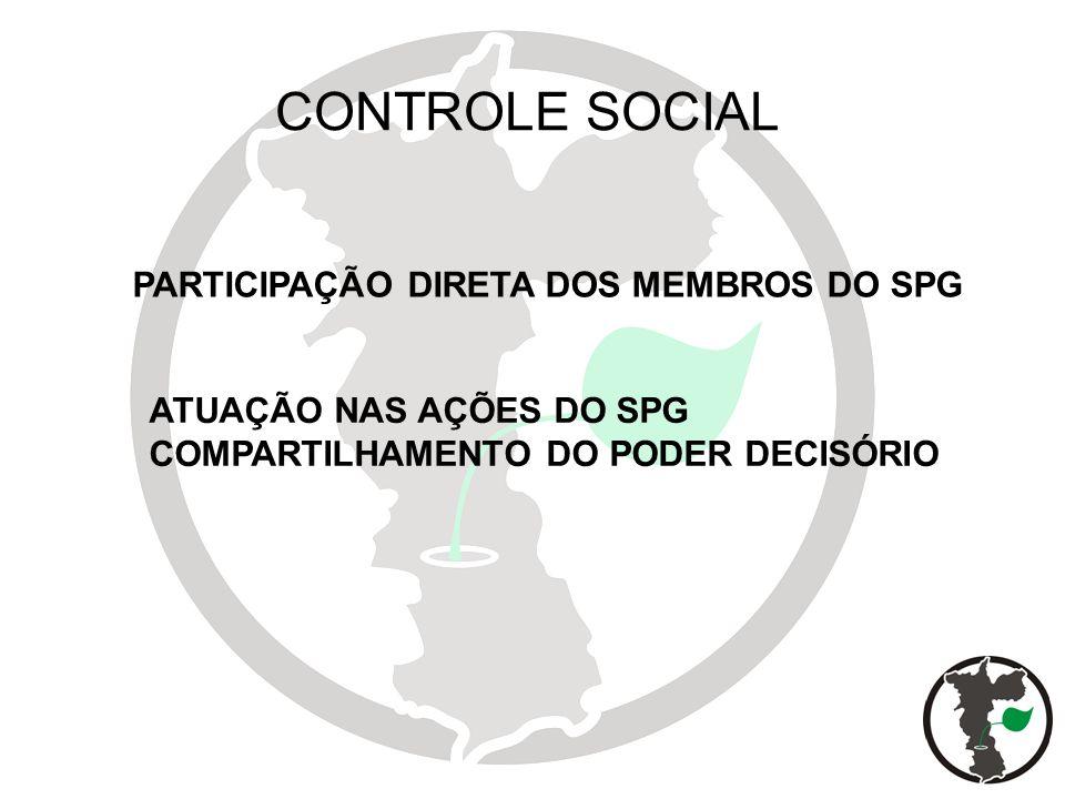 CONTROLE SOCIAL PARTICIPAÇÃO DIRETA DOS MEMBROS DO SPG