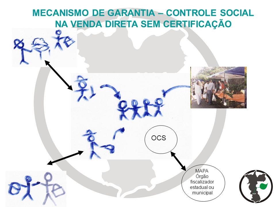 MECANISMO DE GARANTIA – CONTROLE SOCIAL