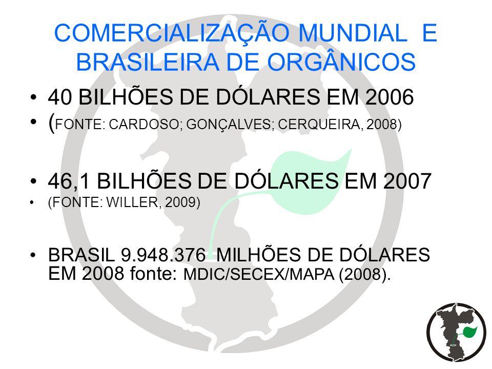 COMERCIALIZAÇÃO MUNDIAL E BRASILEIRA DE ORGÂNICOS