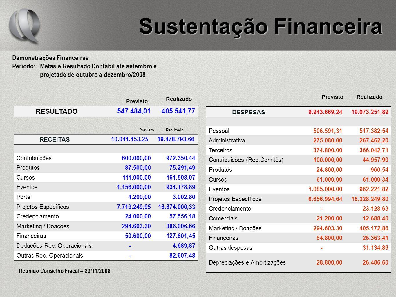 Sustentação Financeira