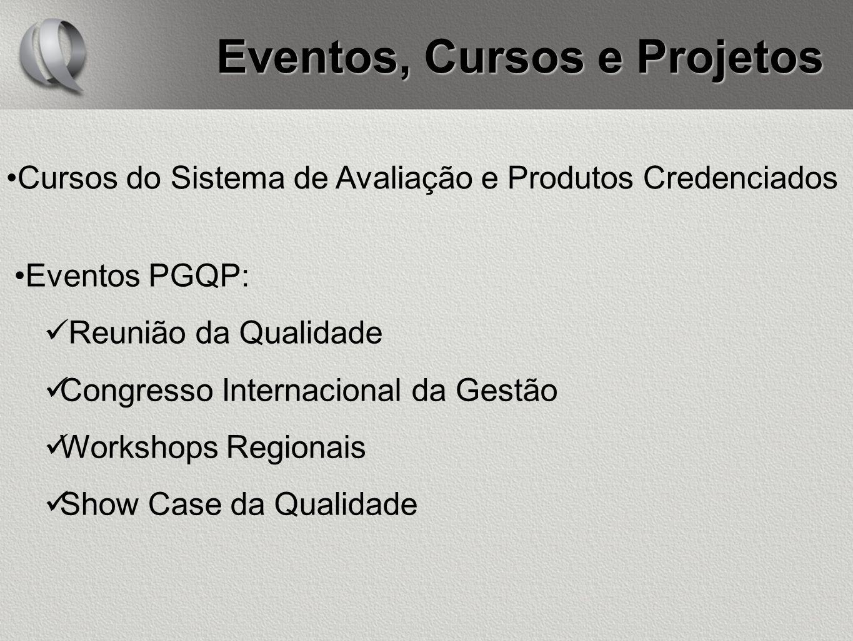 Eventos, Cursos e Projetos
