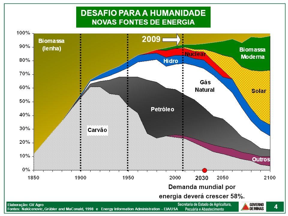 DESAFIO PARA A HUMANIDADE