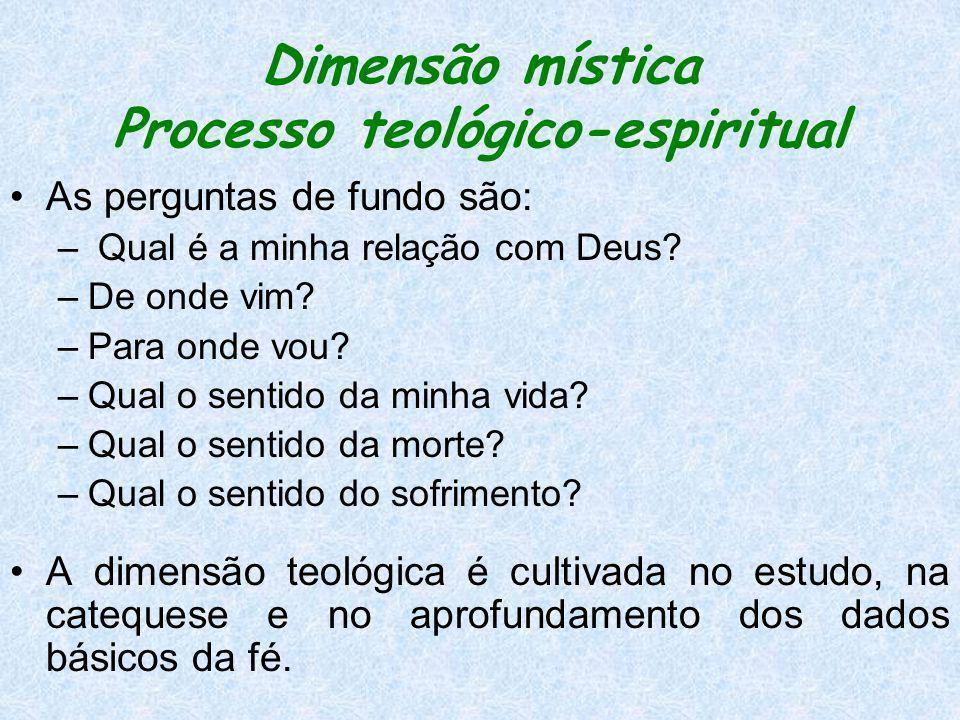 Dimensão mística Processo teológico-espiritual