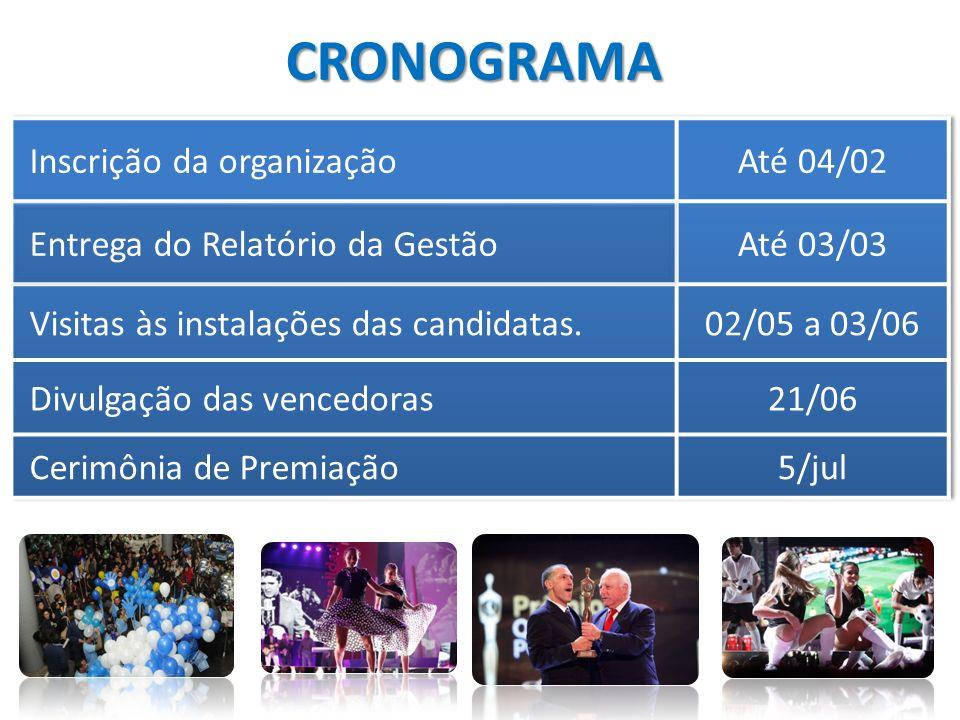 CRONOGRAMA Inscrição da organização Até 04/02