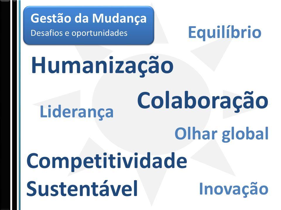 Humanização Colaboração Competitividade Sustentável Equilíbrio