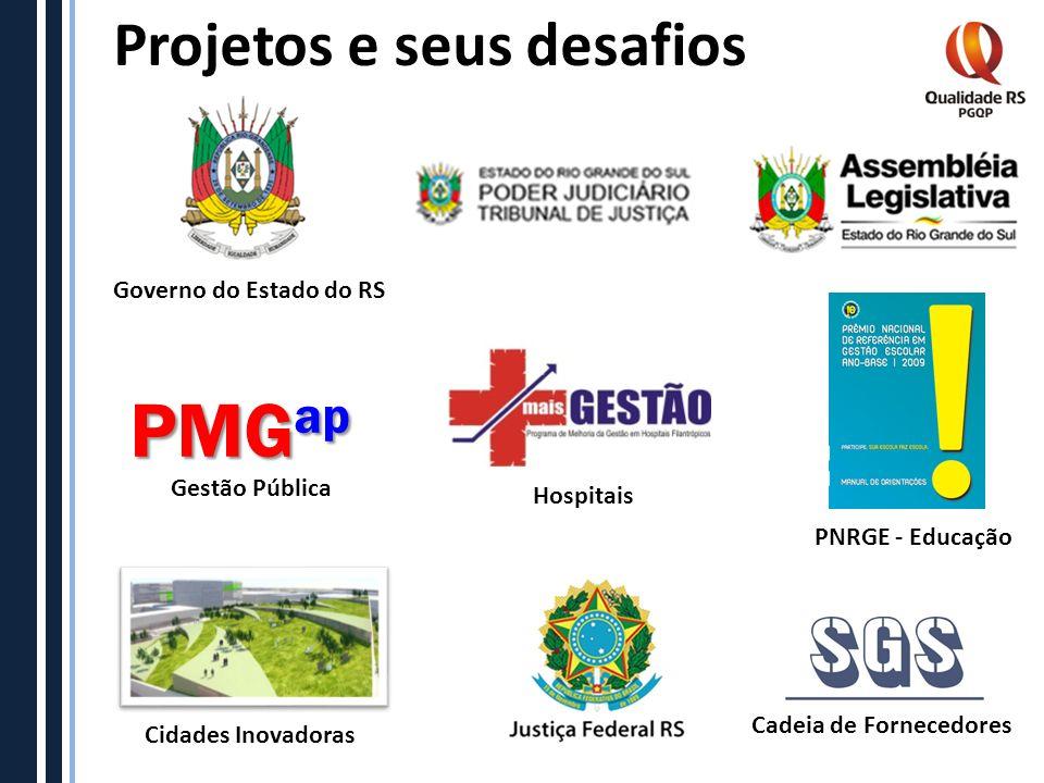 PMGap Projetos e seus desafios Governo do Estado do RS Gestão Pública