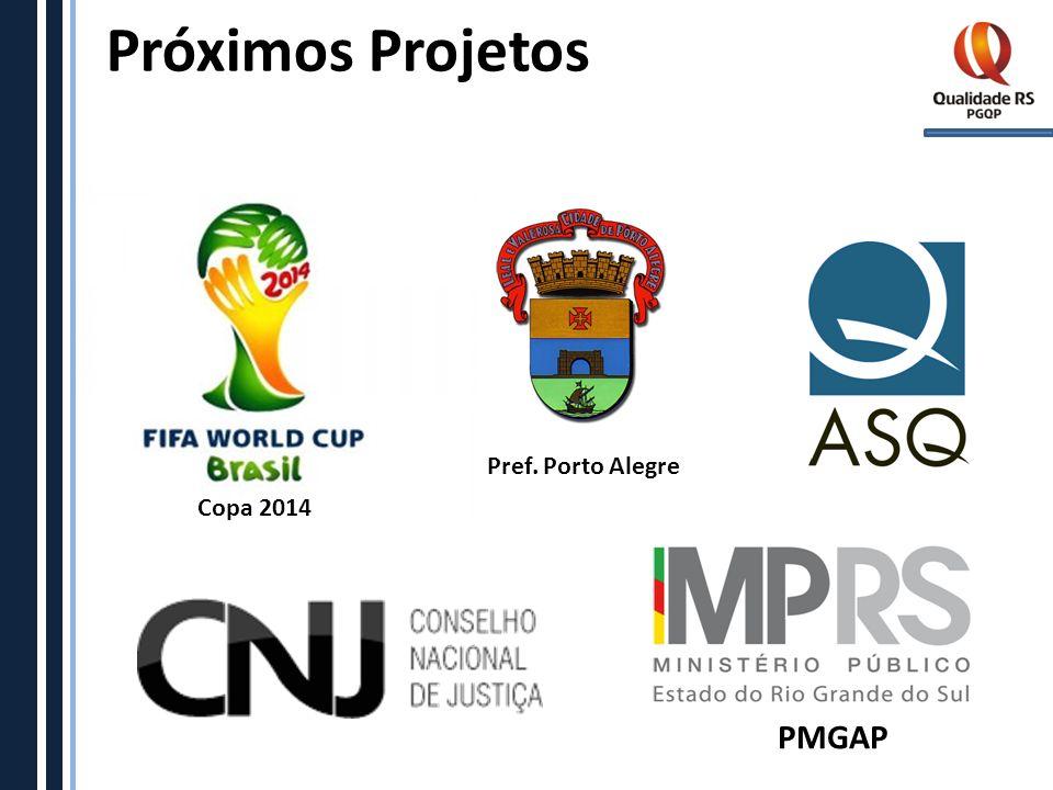 Próximos Projetos Pref. Porto Alegre Copa 2014 PMGAP