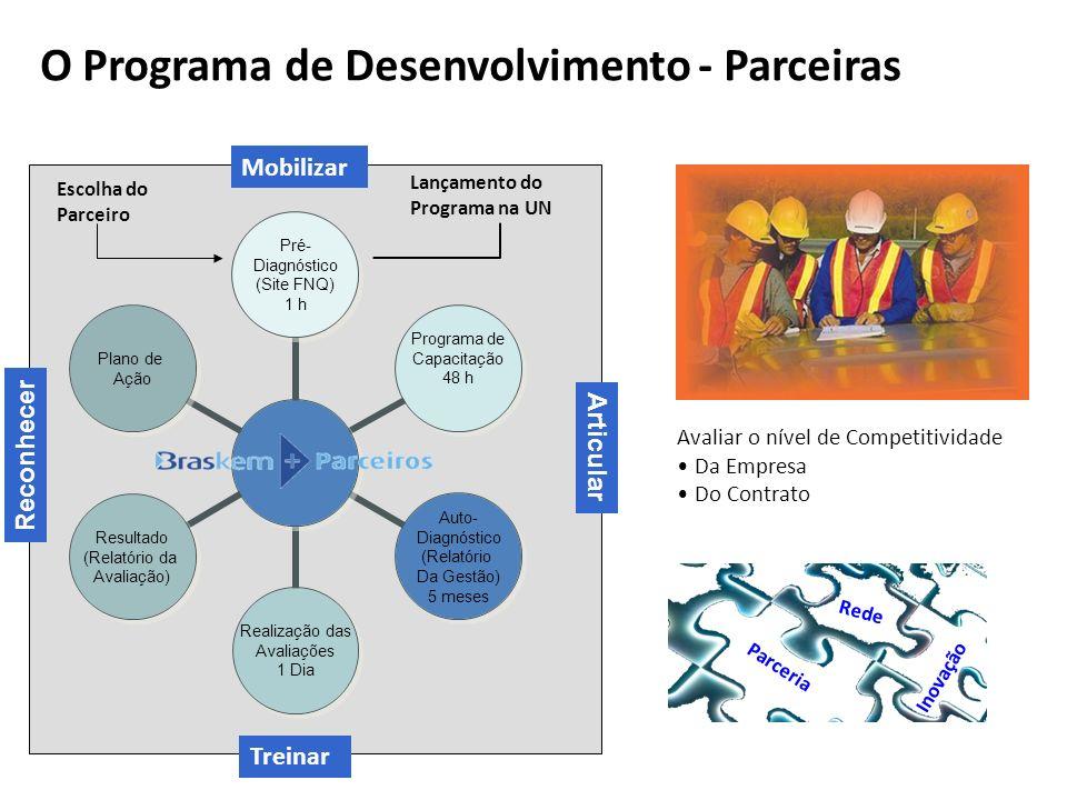 O Programa de Desenvolvimento - Parceiras