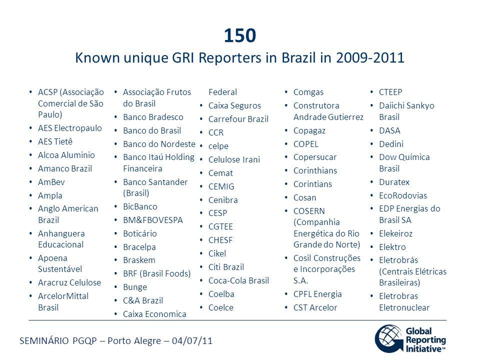 150 Known unique GRI Reporters in Brazil in 2009-2011