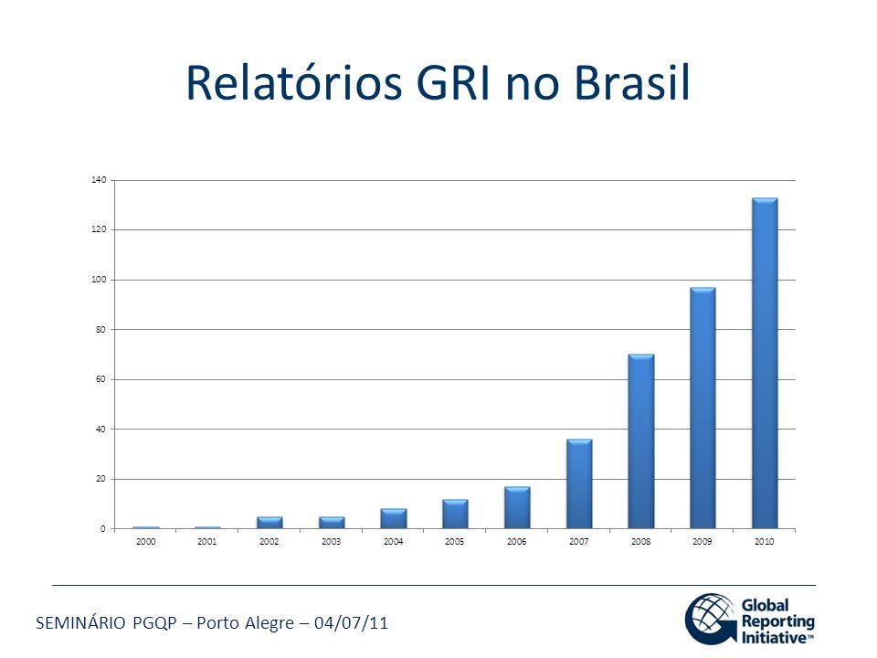 Relatórios GRI no Brasil