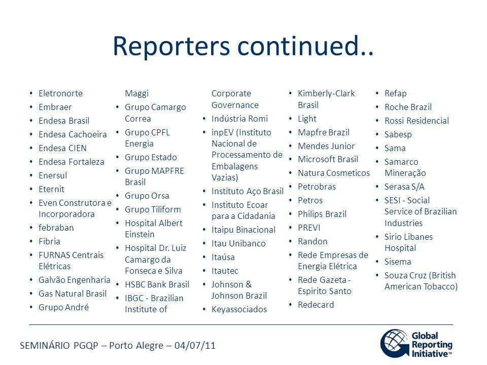 Reporters continued.. Grupo André Maggi Eletronorte