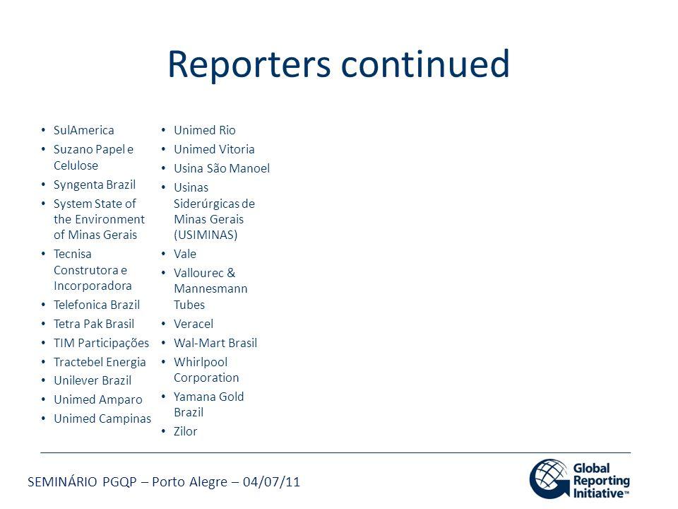 Reporters continued SulAmerica Unimed Rio Suzano Papel e Celulose