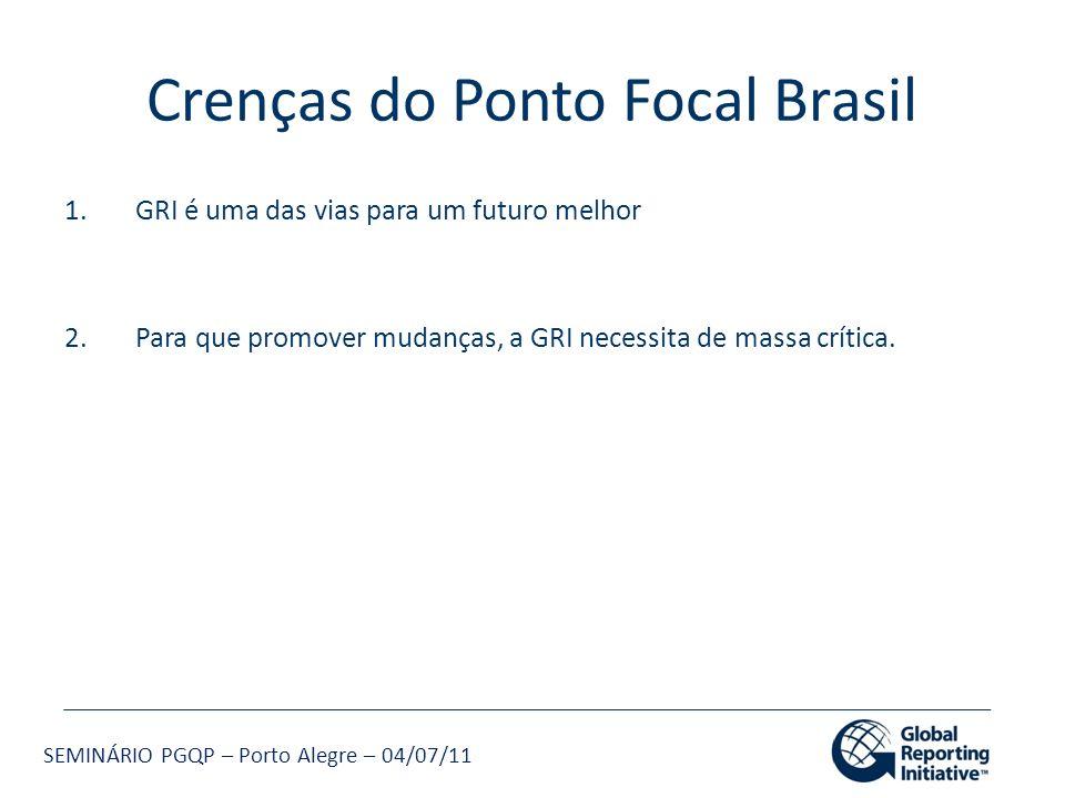 Crenças do Ponto Focal Brasil