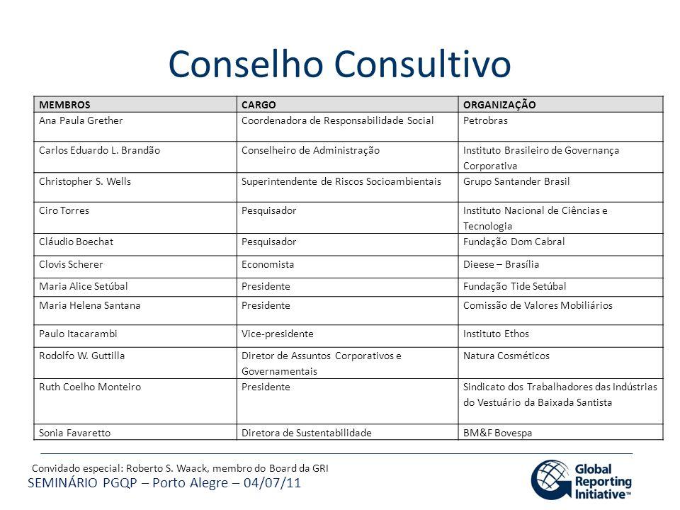 Conselho Consultivo MEMBROS CARGO ORGANIZAÇÃO Ana Paula Grether