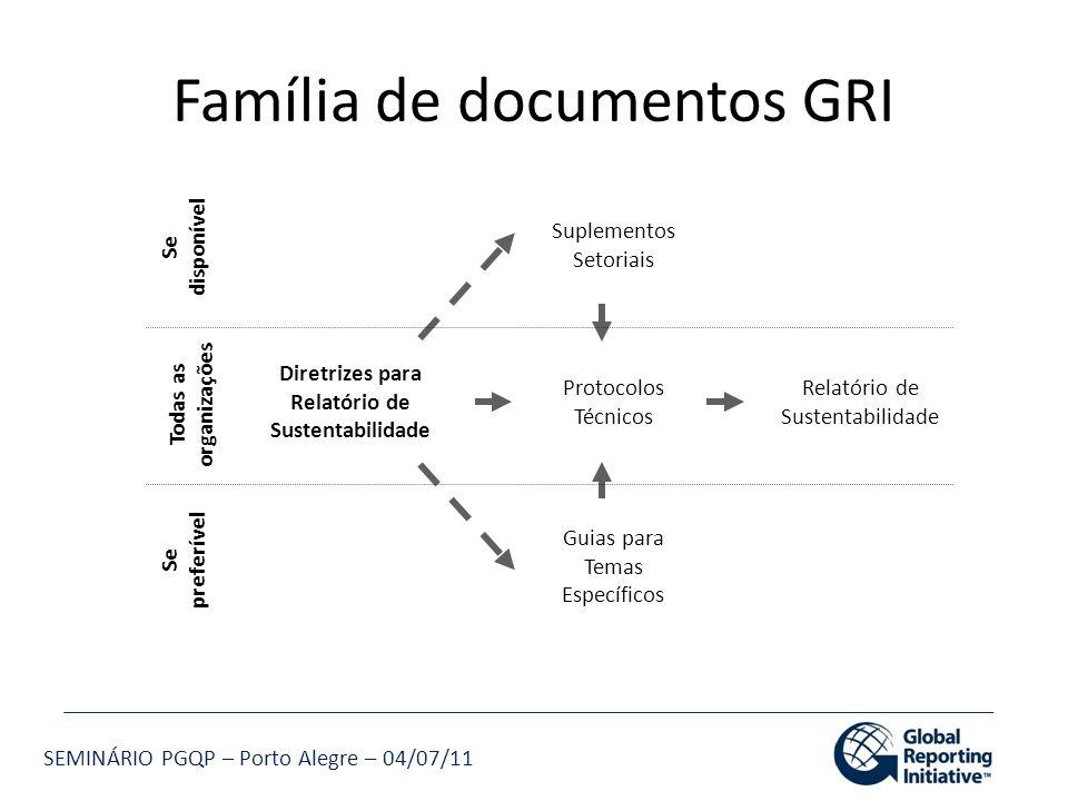 Família de documentos GRI