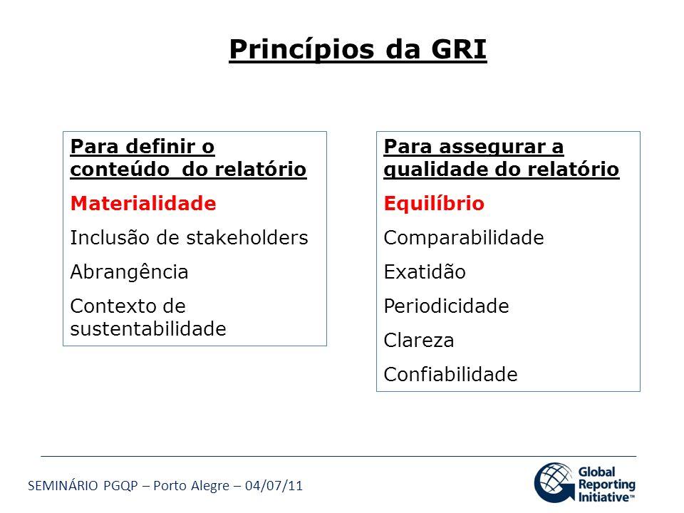 Princípios da GRI Para definir o conteúdo do relatório Materialidade