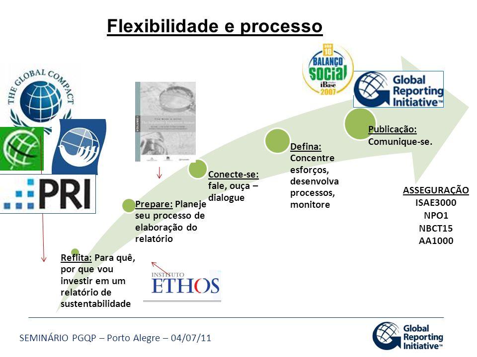 Flexibilidade e processo