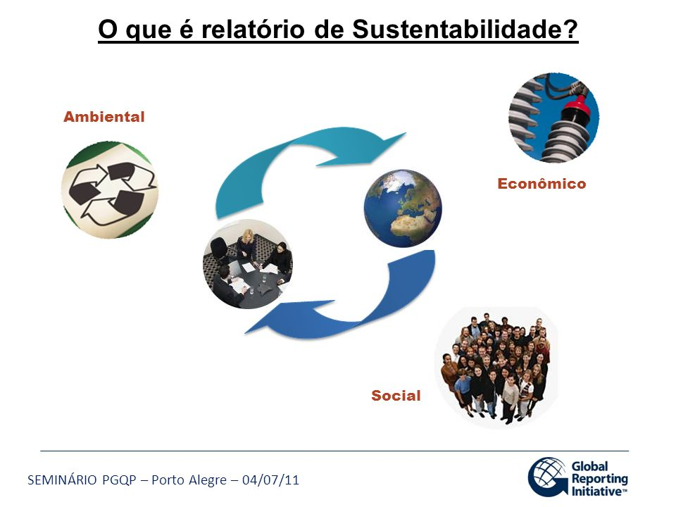 O que é relatório de Sustentabilidade
