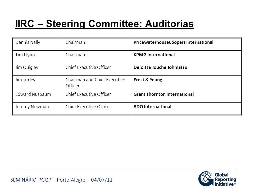 IIRC – Steering Committee: Auditorias